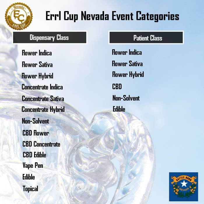 errl-cup-nevada-enter-the-cup